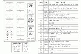 2001 ford f350 fuse box diagram wiring diagram simonand 2000 ford f250 fuse box diagram at 2002 Ford F250 Fuse Box Diagram