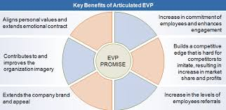 what makes a good employee value proposition econsultancy evp benefits