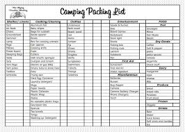 Camping Menu Template Camping Checklist Template Best Of Camping Menu Planner