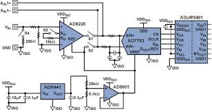plc evaluation board simplifies design of industrial process input module design