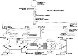 2000 s10 blower motor schematic best secret wiring diagram • 2000 chevy s10 blower motor wiring best site wiring harness 1995 chevy s10 blower motor resistor chevy s10 blower motor resistor
