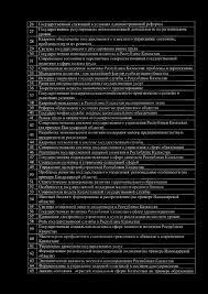 ПЕРЕЧЕНЬ тем дипломных работ по специальности Государственное и  состояние и перспективы совершенствования государственной политики в сфере оплаты труда 32 Современная молодежная политика Республики Казахстан