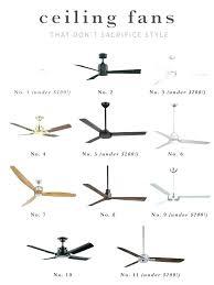 winter ceiling fan rotation ceiling fan direction in winter new ceiling fans during winter ceiling fan