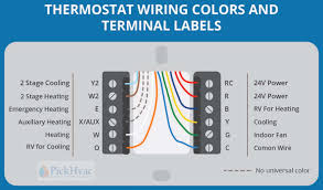 3 use standard wiring colors to connect the thermostat