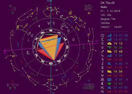 Dark Moon 7 Dec 2018 Skyview Astrology