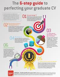 the step guide to perfecting your graduate cv targetjobs the 6 step guide to perfecting your graduate cv