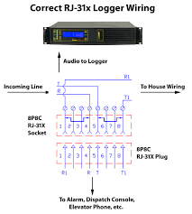 all you need to know about phone lines and logging the most common rj 31x installation is an 8 position non keyed miniature jack shorting bars across terminals 1 4 and 5 8 inserting the modular plug