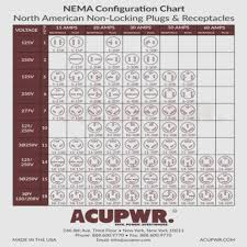 Nema Plug Chart Twist Lock Best Picture Of Chart Anyimage Org