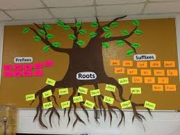 Gallery incredible cork board Ideas 17 Visual Etymology Board Valleduparnoticiasco 48 Awesome Bulletin Boards To Spiceup Your Classroom Bored Teachers