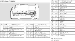 fuse box in dodge avenger fuse wiring diagrams