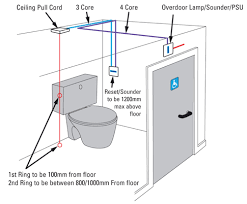 cable wiring diagram cable wiring diagrams toilet call wiring
