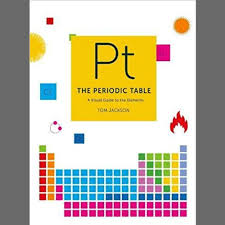 Pt The Periodic Table – A visual guide to the elements - The ...
