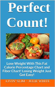 Perfect Health Diet Food Chart Perfect Count Lose Weight With This Fat Calorie Percentage Chart And Fiber Chart Losing Weight Just Got Easy Livin Slim Book 3 See More