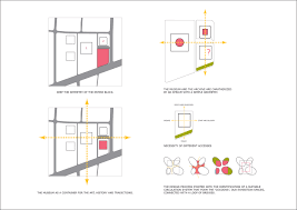 Museum Circulation Design Gallery Of Jinan Contemporary Art Museum Proposal United