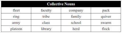 Chart Of Collective Noun Collective Noun Chart A Zabdiel Feliz Lebrun Flickr