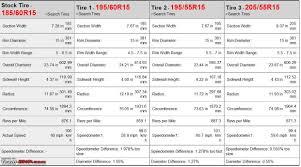 Michelin Tyre Size Chart Volkswagen Vento Tyre Wheel Upgrade Thread Team Bhp