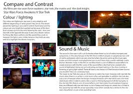 Compare And Contrast Sound And Light Pin By Harrison On P L Compare Contrast Light Colors