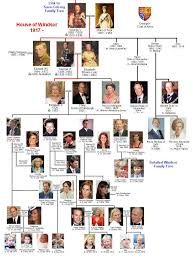 British Monarchy Chart House Of Windsor Family Tree Britroyals