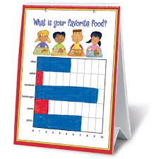 Graphing Flip Chart
