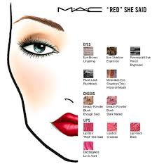 fashion and makeup addicts get your fix here mac face charts red she said