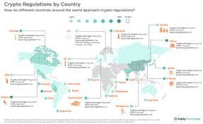 Mapped Cryptocurrency Regulations Around The World