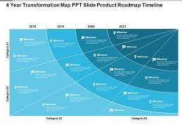4 Year Transformation Map Ppt Slide Product Roadmap Timeline