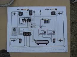 power acoustik wiring harness diagram wiring diagrams for dummies • power acoustik amp wiring diagram cerwin vega wiring power acoustik in dash wiring diagrams power