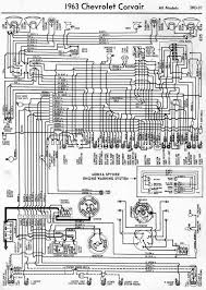 mercedes sprinter wiring diagrams wiring diagram wiring diagrame for tow bar mercedes sprinter fixya 2003 dodge sprinter diagram