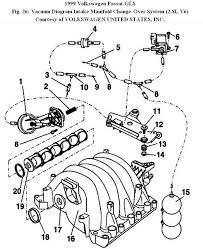 vacuum diagram i need a vacuum line diagram for a 99 passat v6 2 thumb