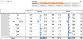 Commission Calculations In Powerpivot Powerpivotpro