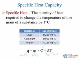 chemistry lesson heat specific heat capacity get chemistry help