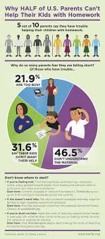 survey finds half of parents struggle their children s ncfl homework infographic f lr copy jpg