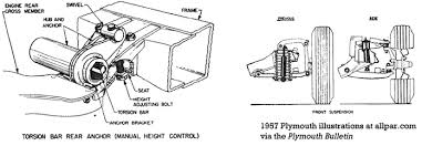 torsion suspension. torsion bar suspension u