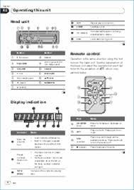 wiring diagram for pioneer deh 3300ub radio szliachta org pioneer deh-3300ub wiring diagram at Pioneer Deh 3300ub Wiring Diagram