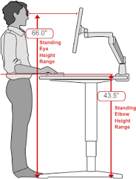 standing desk ideal height. Delighful Ideal 244  320 In Humansolutionstandingdeskheight To Standing Desk Ideal Height I