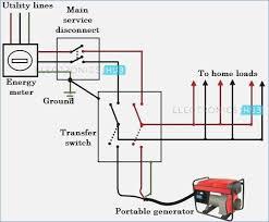 generator changeover switch wiring diagram australia bioart me generator automatic changeover switch wiring diagram diagram 60 changeover switch wiring diagram generator image