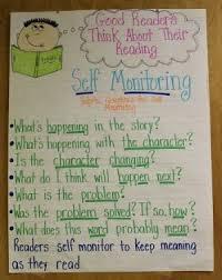 Self Monitoring 21 Anchor Charts That Teach Reading