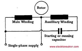 single phase motor wiring diagram with capacitor auto electrical Fan Motor Capacitor Wiring Diagram motor start and run capacitor electrical engineering centre rh electricneutron com single phase motor wiring diagram
