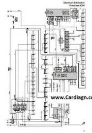 1995 volvo 850 wiring diagram images volvo 960 radio wiring volvo 850 system wiring diagrams volvo car club volvo