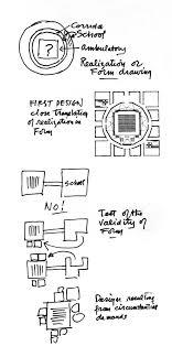 Form And Design Louis Kahn Dorus Ikavon92 On Pinterest