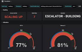 Introducing Escalator The Atlassian Developed Auto Scaling