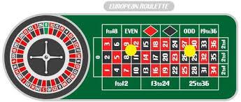 Casino Gambler Reveals Secret No Lose Betting Pattern