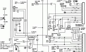 top wiring diagram for a narrowboat build diary of narrowboat ecky Simple Wiring Diagrams trending 2013 ford f150 wiring diagram ford f 150 wiring wiring diagram