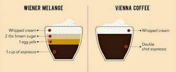 I made it this size so that it would fit in the house and so my design would fit on the table with a nice it turns out there are many different maps of the world, so before you can start building you'll have to choose your design. 31 Beautiful Simple Ways To Drink Your Coffee Around The World Infographic