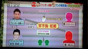 ファン モン 加藤 柴田