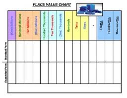 Place Value Chart In Color