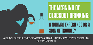 Sign Trouble A Of Meaning Experience Or Blackout The Normal Drinking