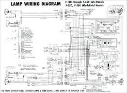97 grand cherokee radio wiring diagram jeep harness stereo custom o medium size of 97 jeep grand cherokee radio wiring harness diagram stereo diagrams valid di