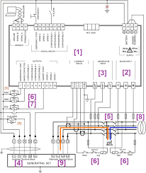 emergency generator wiring diagram automatic changeover switch for generator circuit diagram genset automatic changeover switch for generator circuit diagram