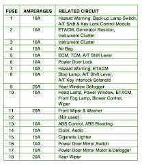 mazda 121 fuse box diagram mazda wiring diagrams